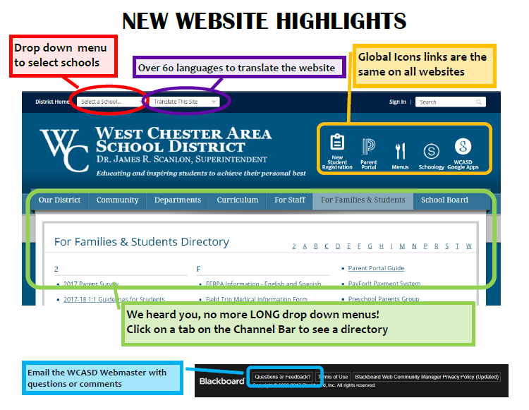 Quick tips for navigating our New website