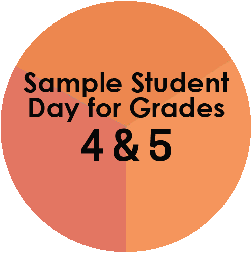 Grades 4 and 5 sample schedules