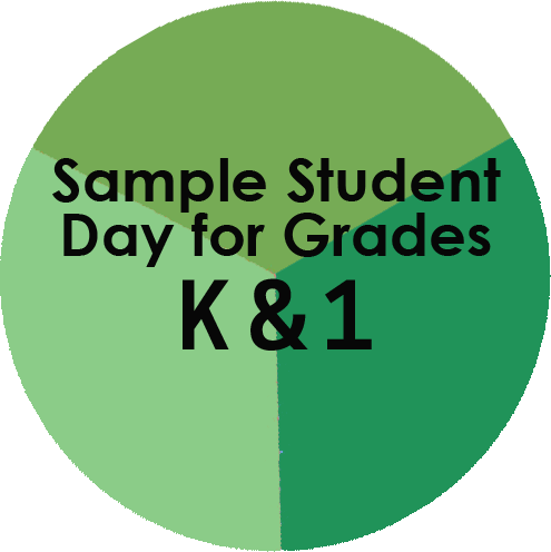 Sample Schedules for grades K&1