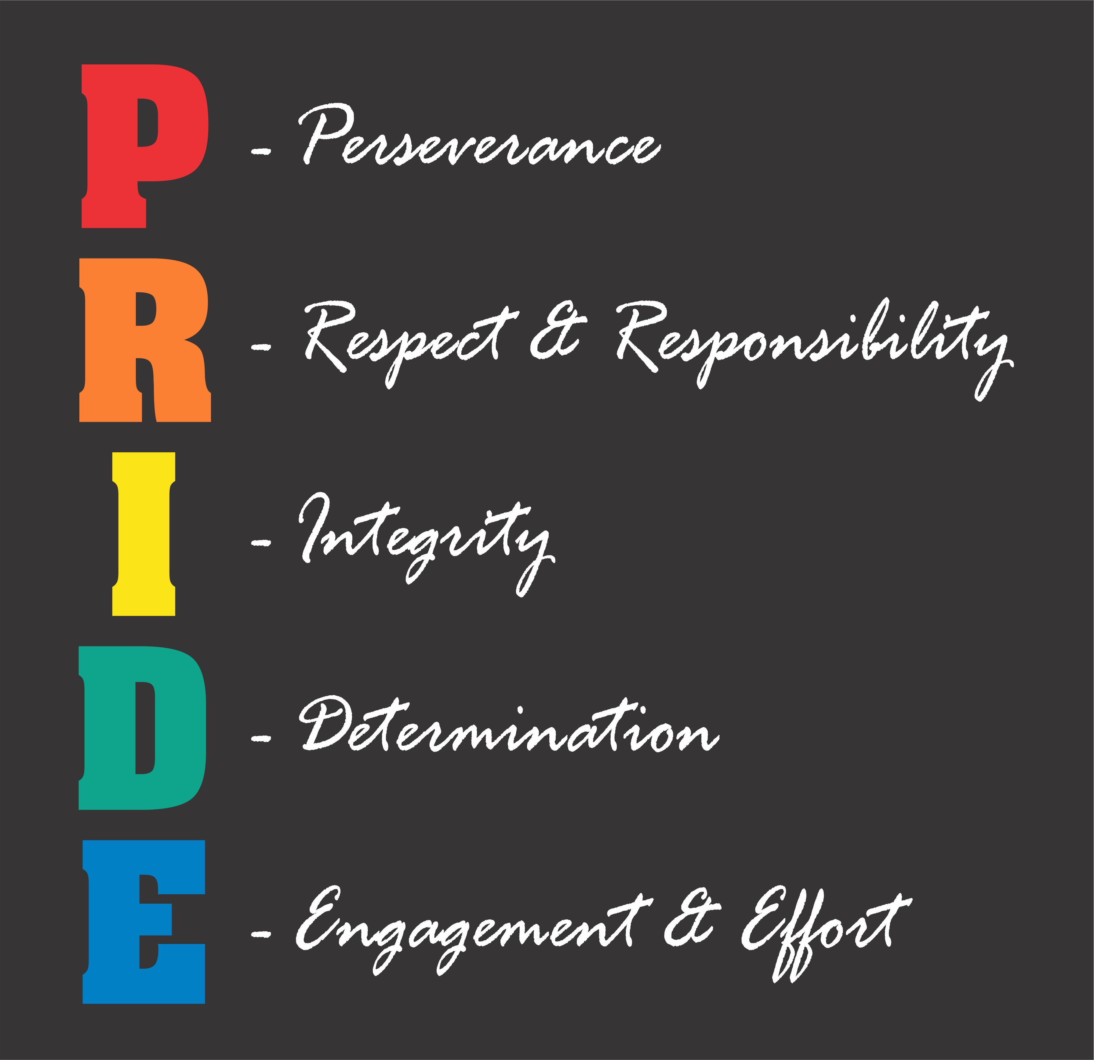 Wildcat PRIDE Core Values